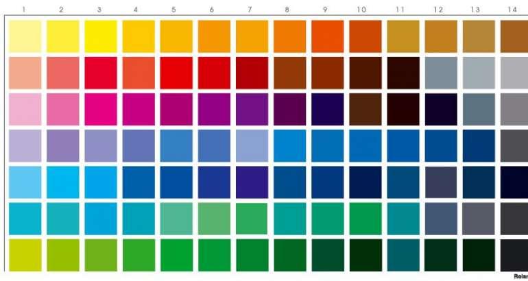 Pentingnya Mengenal CMYK dan RGB Dalam Dunia Grafis